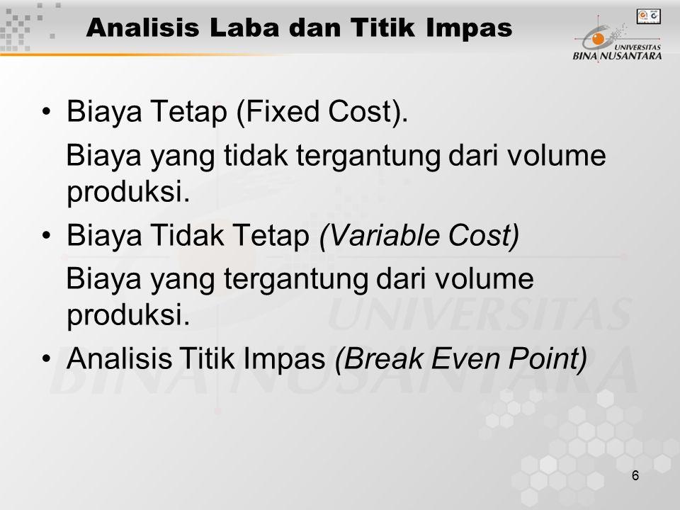 6 Analisis Laba dan Titik Impas Biaya Tetap (Fixed Cost). Biaya yang tidak tergantung dari volume produksi. Biaya Tidak Tetap (Variable Cost) Biaya ya