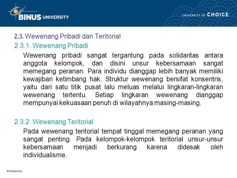 Bina Nusantara 2.3.Wewenang Pribadi dan Teritorial 2.3.1.