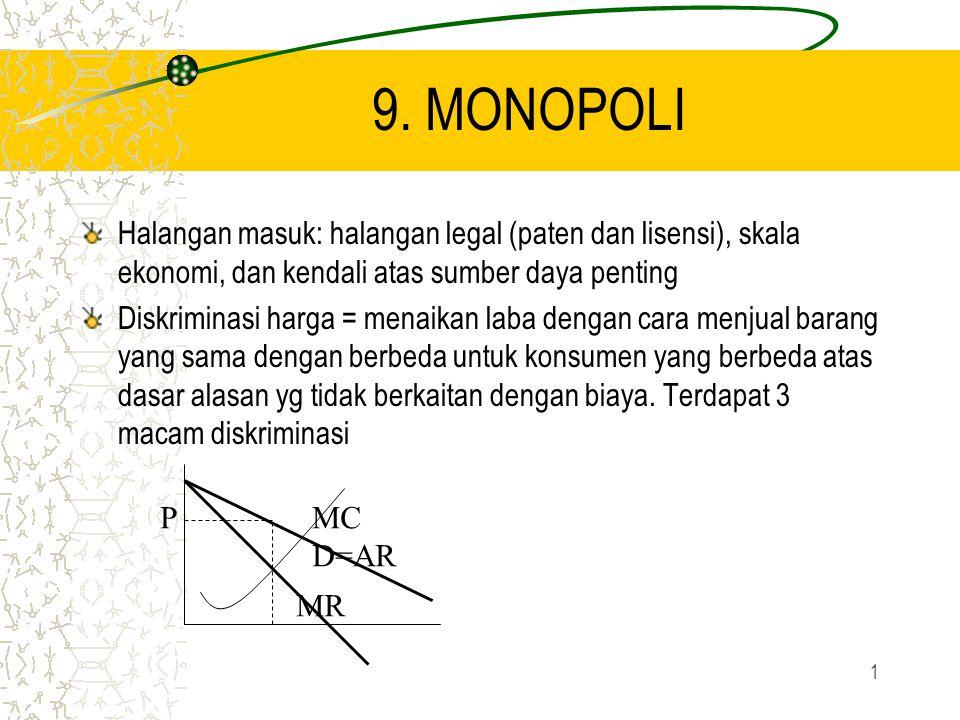 2 Ciri2 monopoli Pasar monopoli adalah industri 1 (satu) perusahaan) Tidak mempunyai barang pengganti yg mirip Tidak mudah memasuki pasar Price maker Promosi iklan kurang diperlukan
