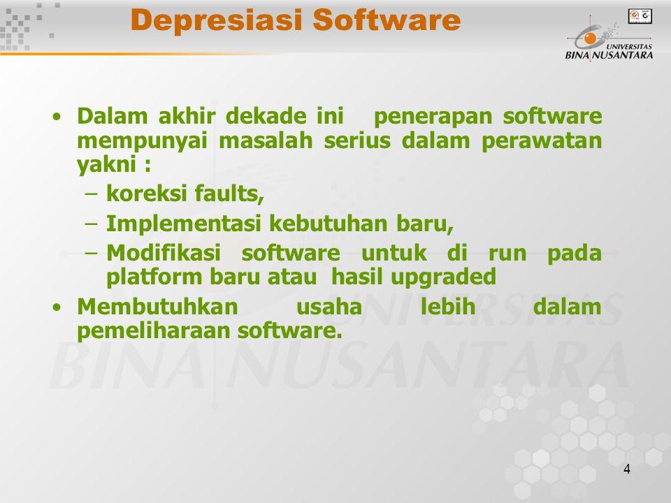 4 Depresiasi Software Dalam akhir dekade ini penerapan software mempunyai masalah serius dalam perawatan yakni : –koreksi faults, –Implementasi kebutuhan baru, –Modifikasi software untuk di run pada platform baru atau hasil upgraded Membutuhkan usaha lebih dalam pemeliharaan software.
