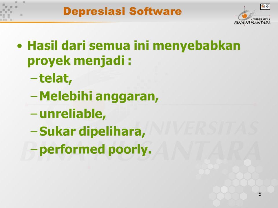 5 Depresiasi Software Hasil dari semua ini menyebabkan proyek menjadi : –telat, –Melebihi anggaran, –unreliable, –Sukar dipelihara, –performed poorly.