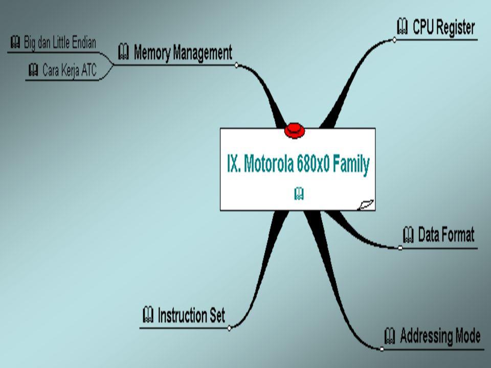 15 Supervisor Programming Model