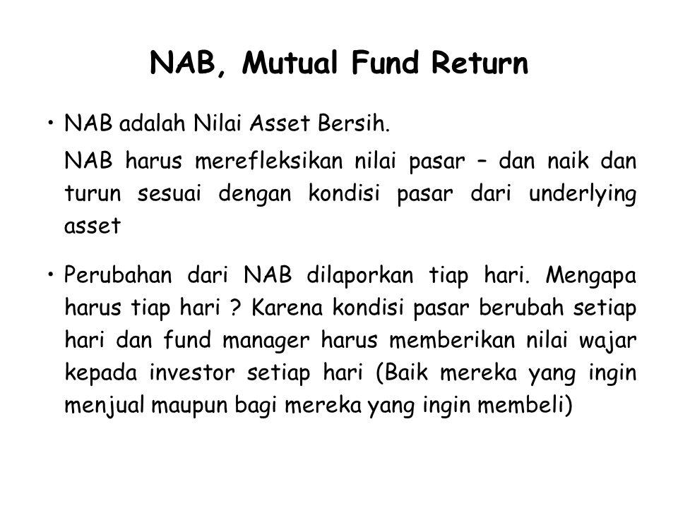 NAB, Mutual Fund Return NAB adalah Nilai Asset Bersih.