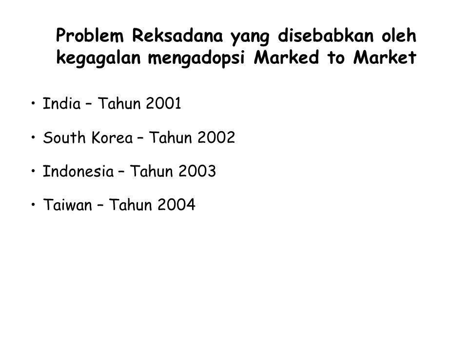 Problem Reksadana yang disebabkan oleh kegagalan mengadopsi Marked to Market India – Tahun 2001 South Korea – Tahun 2002 Indonesia – Tahun 2003 Taiwan – Tahun 2004
