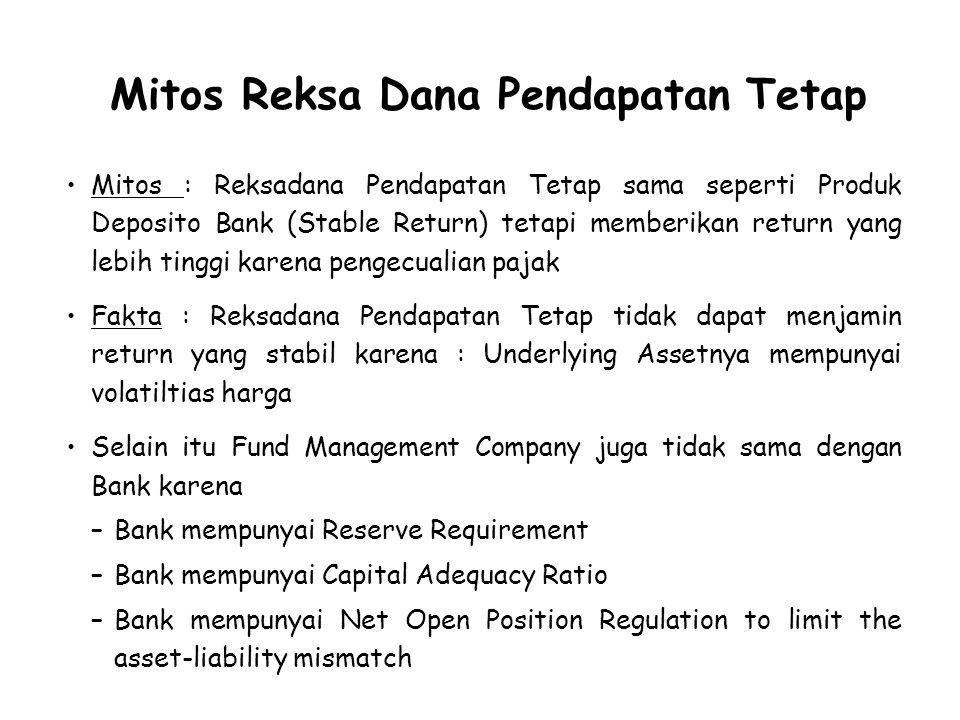 Mitos Reksa Dana Pendapatan Tetap Mitos : Reksadana Pendapatan Tetap sama seperti Produk Deposito Bank (Stable Return) tetapi memberikan return yang lebih tinggi karena pengecualian pajak Fakta : Reksadana Pendapatan Tetap tidak dapat menjamin return yang stabil karena : Underlying Assetnya mempunyai volatiltias harga Selain itu Fund Management Company juga tidak sama dengan Bank karena –Bank mempunyai Reserve Requirement –Bank mempunyai Capital Adequacy Ratio –Bank mempunyai Net Open Position Regulation to limit the asset-liability mismatch