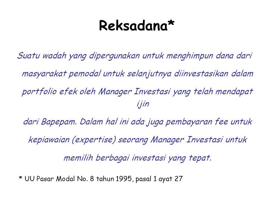Reksadana* Suatu wadah yang dipergunakan untuk menghimpun dana dari masyarakat pemodal untuk selanjutnya diinvestasikan dalam portfolio efek oleh Manager Investasi yang telah mendapat ijin dari Bapepam.