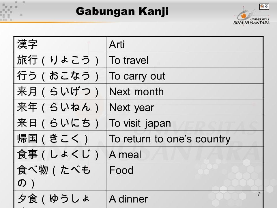 7 Gabungan Kanji 漢字 Arti 旅行(りょこう) To travel 行う(おこなう) To carry out 来月(らいげつ) Next month 来年(らいねん) Next year 来日(らいにち) To visit japan 帰国(きこく) To return to one's country 食事(しょくじ) A meal 食べ物(たべも の) Food 夕食(ゆうしょ く) A dinner