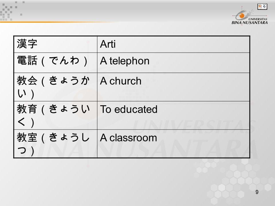 9 漢字 Arti 電話(でんわ) A telephon 教会(きょうか い) A church 教育(きょうい く) To educated 教室(きょうし つ) A classroom