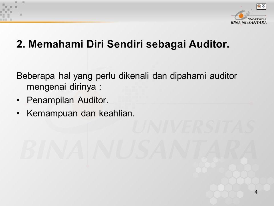 4 2. Memahami Diri Sendiri sebagai Auditor. Beberapa hal yang perlu dikenali dan dipahami auditor mengenai dirinya : Penampilan Auditor. Kemampuan dan