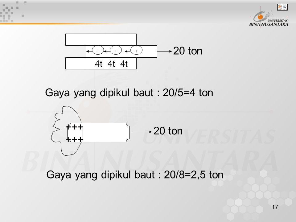 17 +++ 20 ton 4t 4t 4t 20 ton +++ Gaya yang dipikul baut : 20/5=4 ton Gaya yang dipikul baut : 20/8=2,5 ton