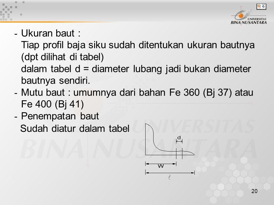 20 - Ukuran baut : Tiap profil baja siku sudah ditentukan ukuran bautnya (dpt dilihat di tabel) dalam tabel d = diameter lubang jadi bukan diameter bautnya sendiri.