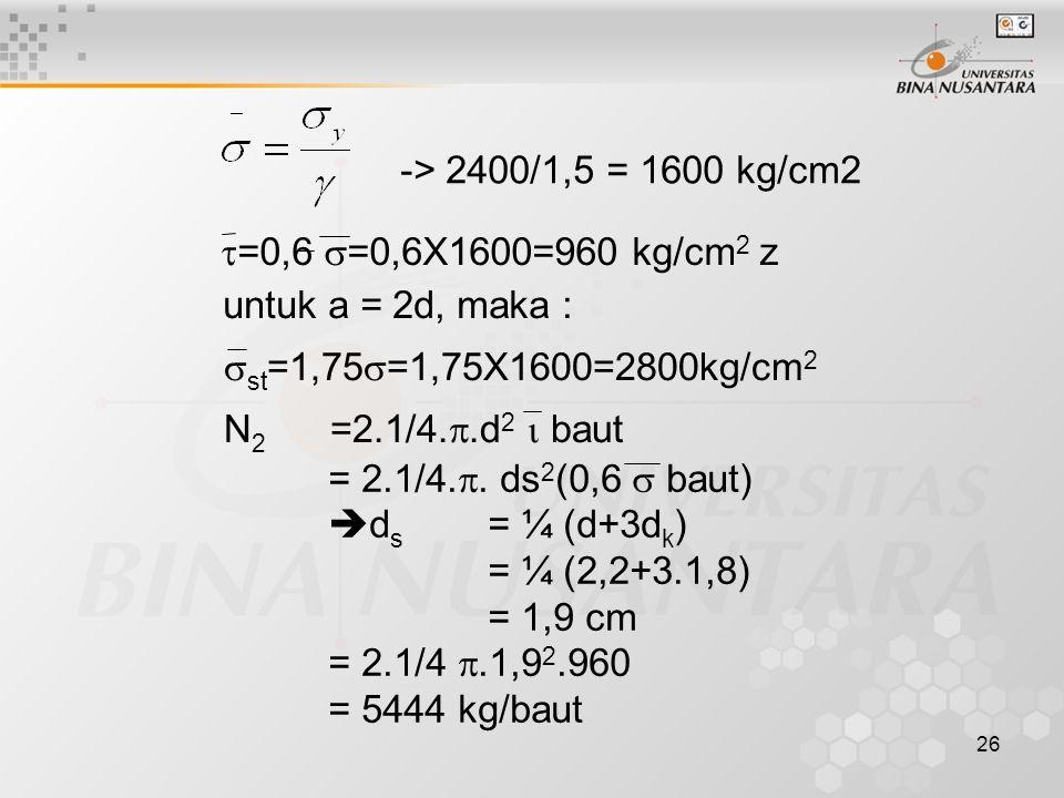 26 -> 2400/1,5 = 1600 kg/cm2  =0,6  =0,6X1600=960 kg/cm 2 z untuk a = 2d, maka :  st =1,75  =1,75X1600=2800kg/cm 2 N 2 =2.1/4.