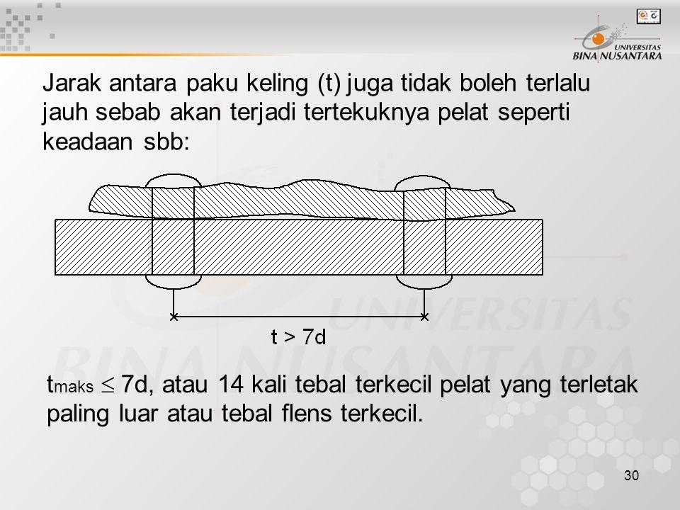 30 Jarak antara paku keling (t) juga tidak boleh terlalu jauh sebab akan terjadi tertekuknya pelat seperti keadaan sbb: t maks  7d, atau 14 kali tebal terkecil pelat yang terletak paling luar atau tebal flens terkecil.