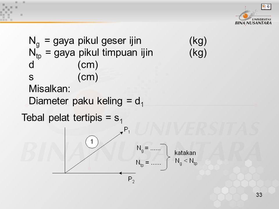 33 N g = gaya pikul geser ijin (kg) N tp = gaya pikul timpuan ijin (kg) d(cm) s(cm) Misalkan: Diameter paku keling = d 1 Tebal pelat tertipis = s 1