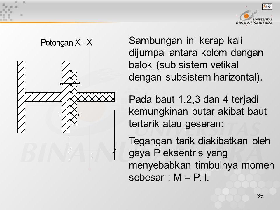 35 Sambungan ini kerap kali dijumpai antara kolom dengan balok (sub sistem vetikal dengan subsistem harizontal).