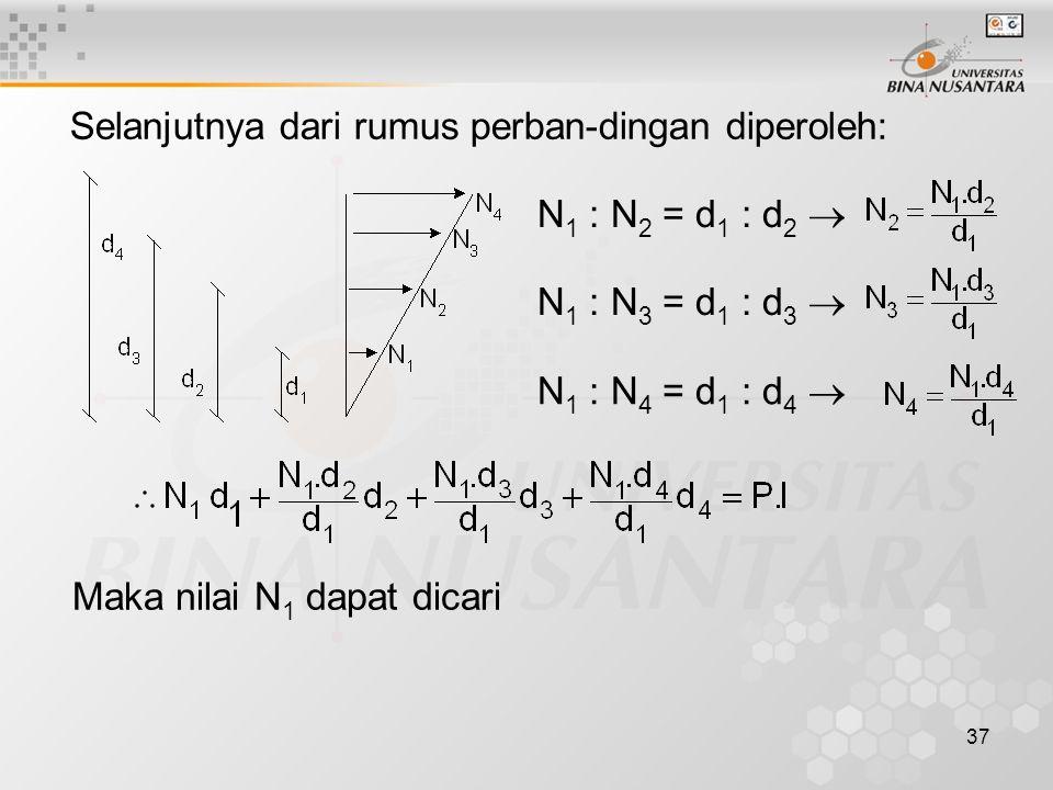 37 Selanjutnya dari rumus perban-dingan diperoleh: N 1 : N 2 = d 1 : d 2  N 1 : N 3 = d 1 : d 3  N 1 : N 4 = d 1 : d 4  Maka nilai N 1 dapat dicari