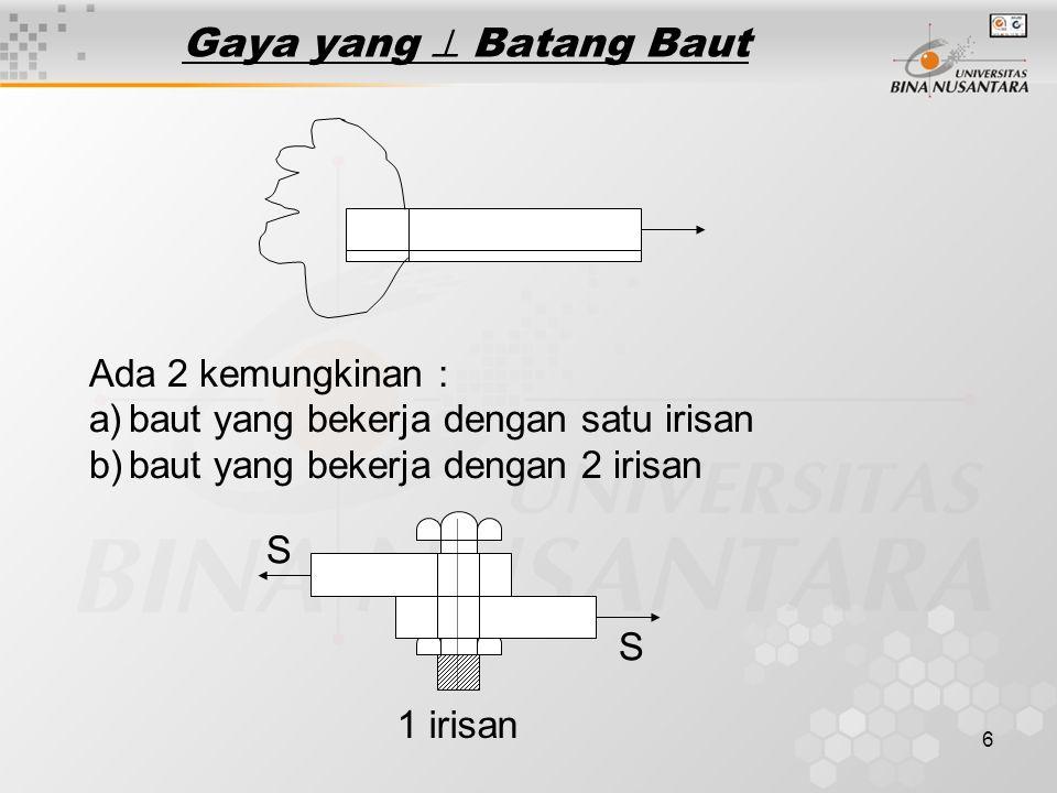 6 Gaya yang  Batang Baut Ada 2 kemungkinan : a)baut yang bekerja dengan satu irisan b)baut yang bekerja dengan 2 irisan S S 1 irisan