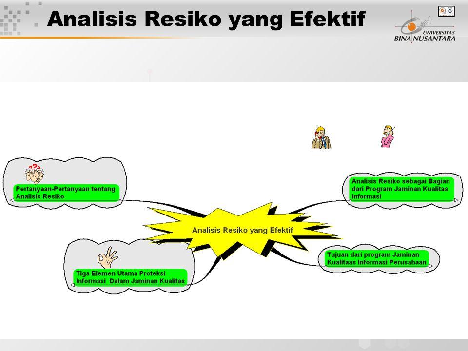 Pertanyaan-Pertanyaan tentang Analisis Resiko