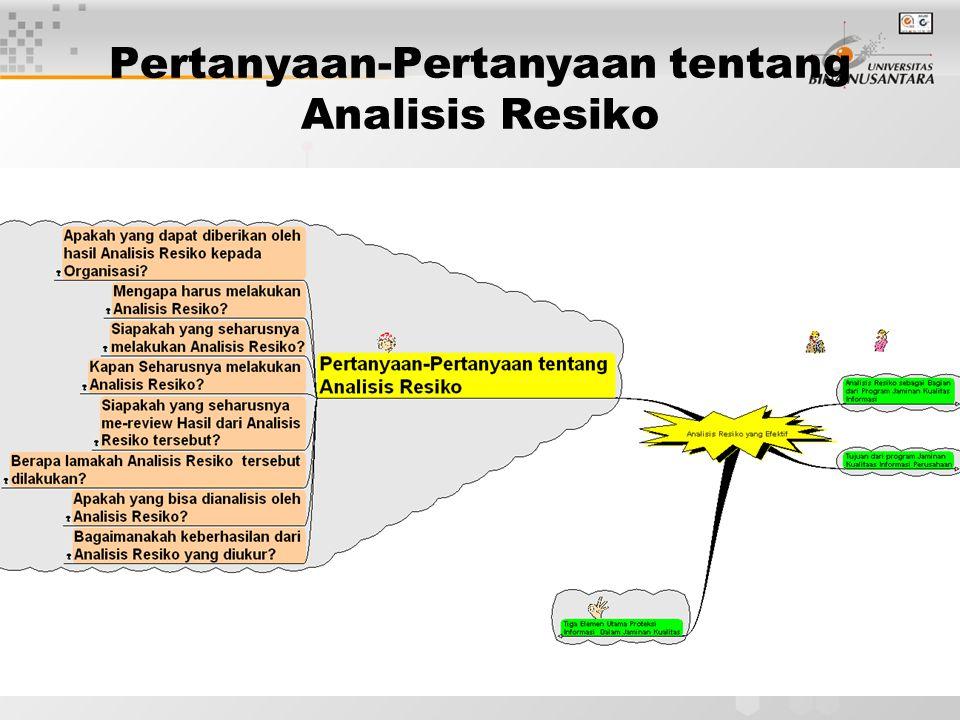 Analisis Resiko sebagai Bagian dari Program Jaminan Kualitas Informasi
