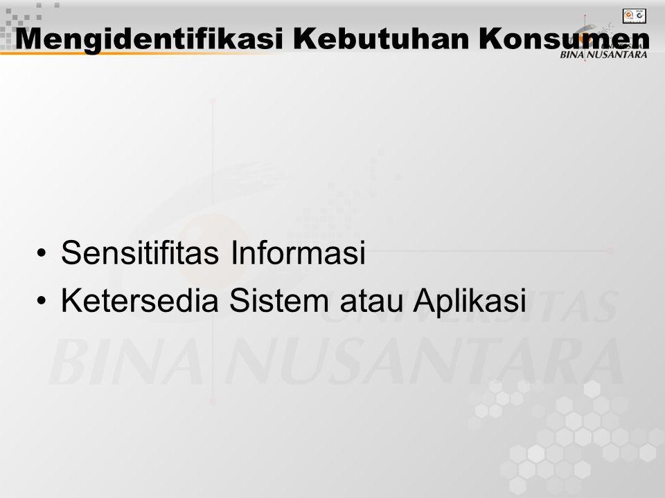 Mengidentifikasi Kebutuhan Konsumen Sensitifitas Informasi Ketersedia Sistem atau Aplikasi