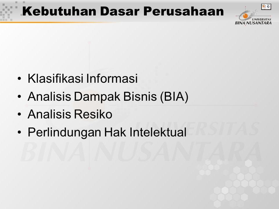 Kebutuhan Dasar Perusahaan Klasifikasi Informasi Analisis Dampak Bisnis (BIA) Analisis Resiko Perlindungan Hak Intelektual