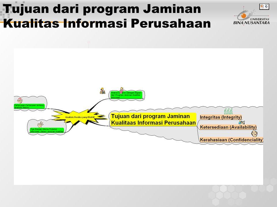 Tiga Elemen Utama Proteksi Informasi Dalam Jaminan Kualitas