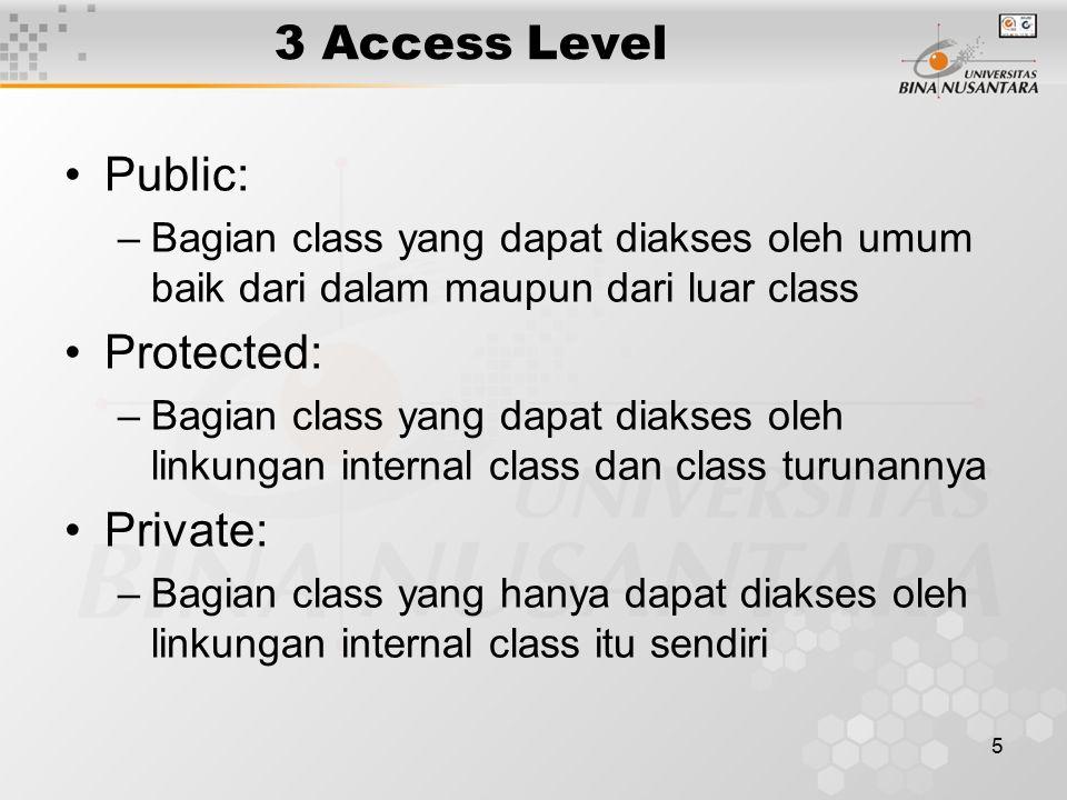 5 3 Access Level Public: –Bagian class yang dapat diakses oleh umum baik dari dalam maupun dari luar class Protected: –Bagian class yang dapat diakses oleh linkungan internal class dan class turunannya Private: –Bagian class yang hanya dapat diakses oleh linkungan internal class itu sendiri