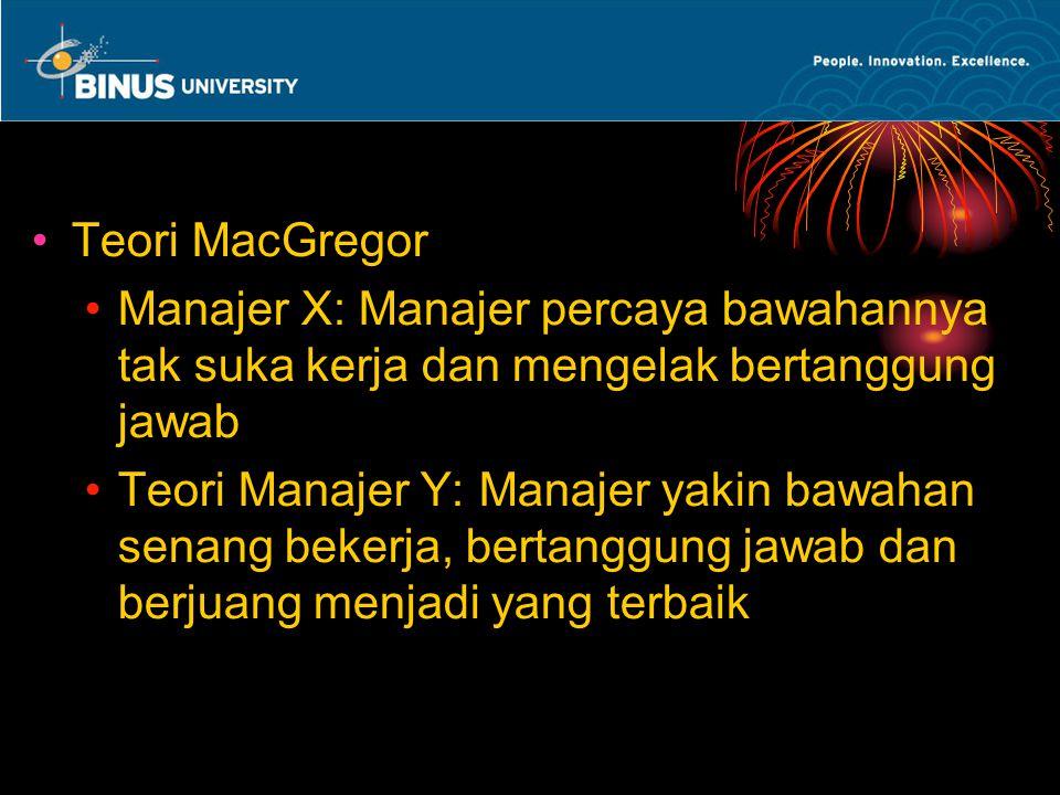 Teori MacGregor Manajer X: Manajer percaya bawahannya tak suka kerja dan mengelak bertanggung jawab Teori Manajer Y: Manajer yakin bawahan senang bekerja, bertanggung jawab dan berjuang menjadi yang terbaik