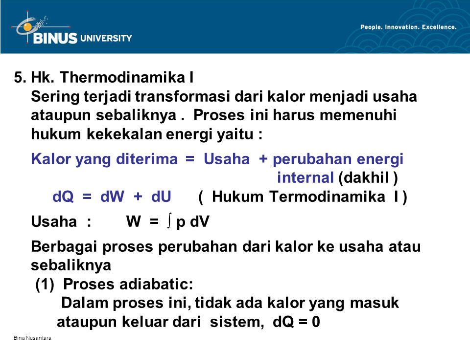 Bina Nusantara 5. Hk.