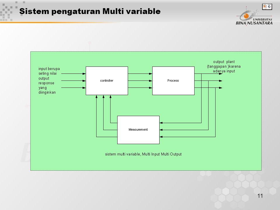 11 Sistem pengaturan Multi variable