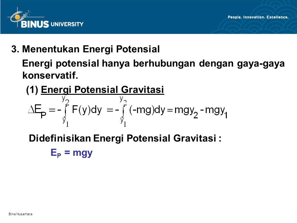 Bina Nusantara 3. Menentukan Energi Potensial Energi potensial hanya berhubungan dengan gaya-gaya konservatif. (1) Energi Potensial Gravitasi Didefini