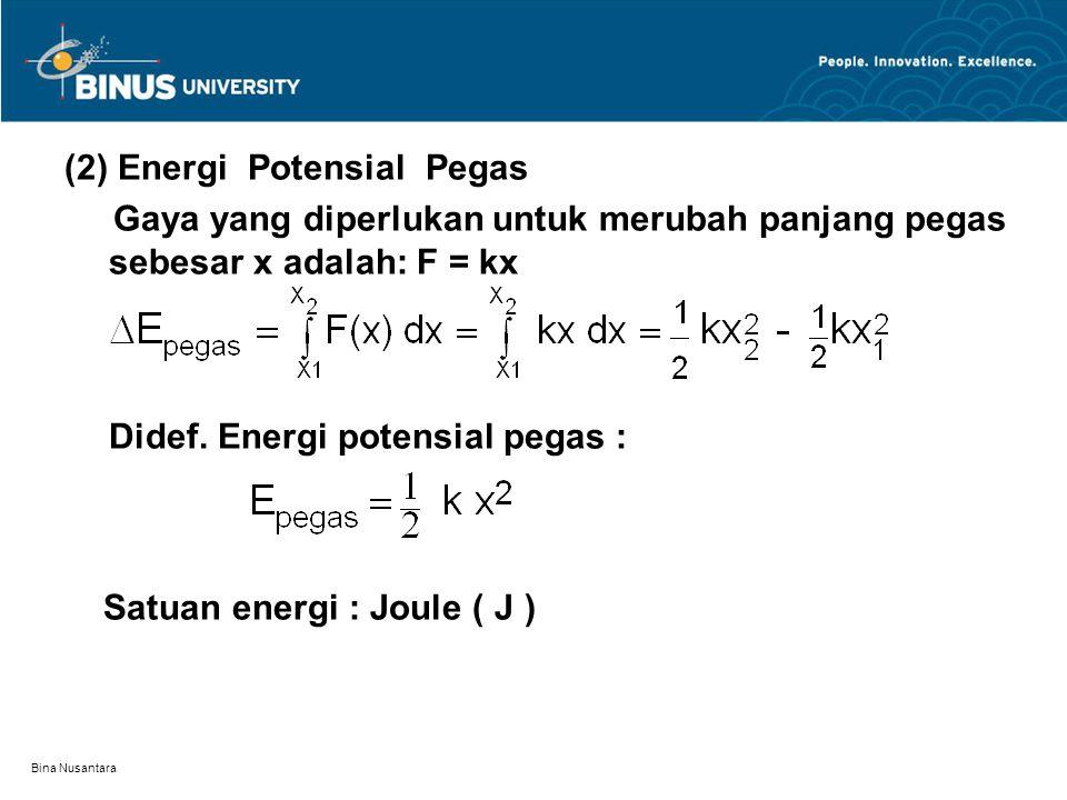 Bina Nusantara (2) Energi Potensial Pegas Gaya yang diperlukan untuk merubah panjang pegas sebesar x adalah: F = kx Didef. Energi potensial pegas : Sa