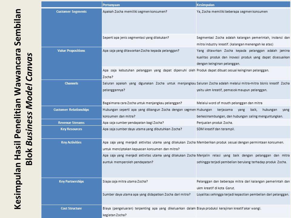 Kesimpulan Hasil Penelitian Wawancara Sembilan Blok Business Model Canvas PertanyaanKesimpulan Customer Segments Apakah Zocha memiliki segmen konsumen