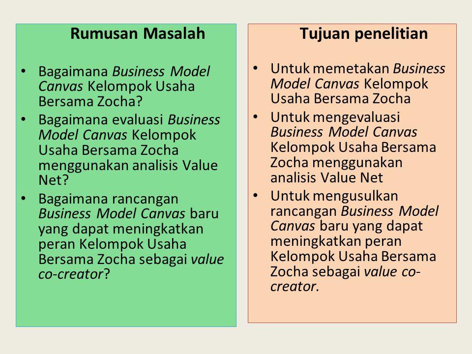 Rumusan Masalah Bagaimana Business Model Canvas Kelompok Usaha Bersama Zocha? Bagaimana evaluasi Business Model Canvas Kelompok Usaha Bersama Zocha me