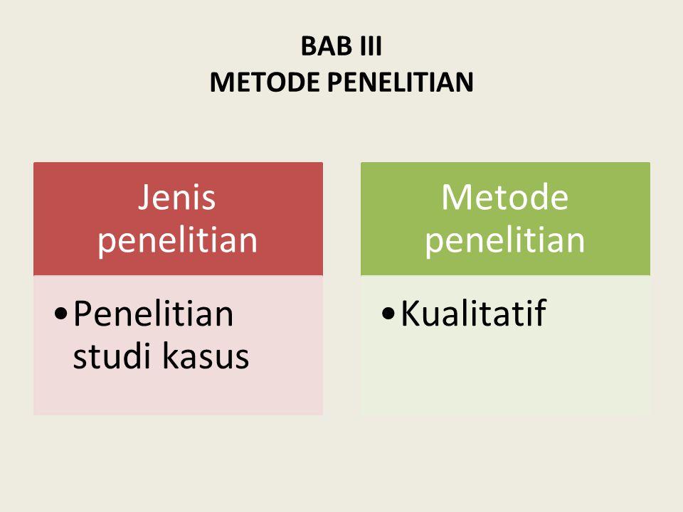 BAB III METODE PENELITIAN Jenis penelitian Penelitian studi kasus Metode penelitian Kualitatif