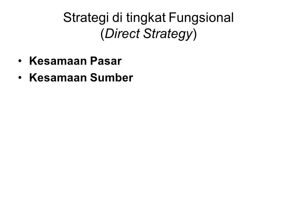 Strategi di tingkat Fungsional (Direct Strategy) Kesamaan Pasar Kesamaan Sumber