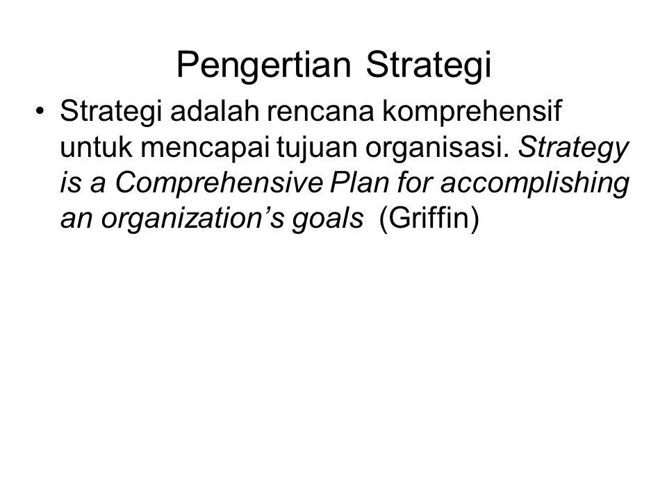 Pengertian Strategi Strategi adalah rencana komprehensif untuk mencapai tujuan organisasi. Strategy is a Comprehensive Plan for accomplishing an organ