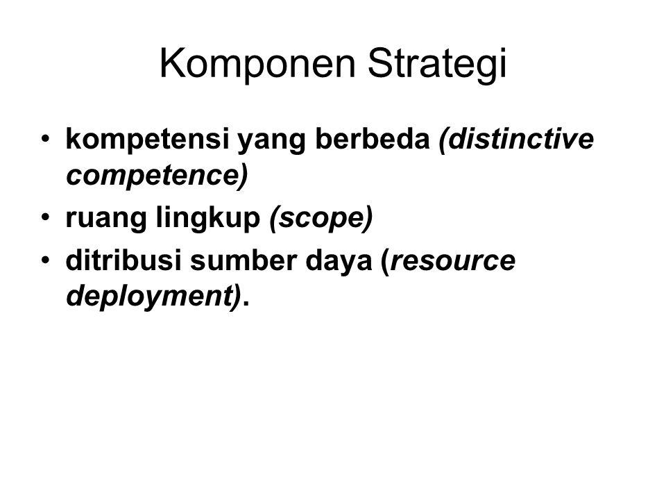 Komponen Strategi kompetensi yang berbeda (distinctive competence) ruang lingkup (scope) ditribusi sumber daya (resource deployment).