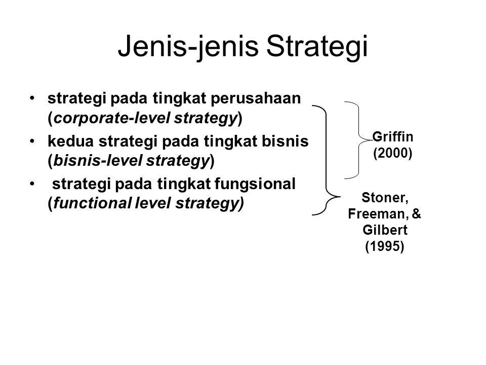 Jenis-jenis Strategi strategi pada tingkat perusahaan (corporate-level strategy) kedua strategi pada tingkat bisnis (bisnis-level strategy) strategi p