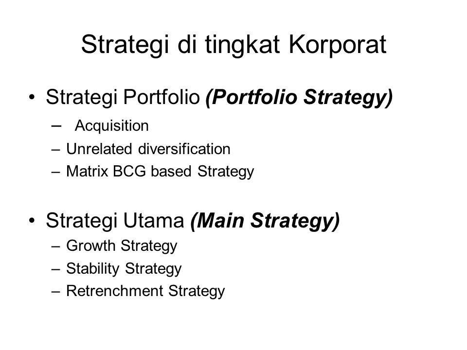 Strategi di tingkat Korporat Strategi Portfolio (Portfolio Strategy) – Acquisition –Unrelated diversification –Matrix BCG based Strategy Strategi Utam