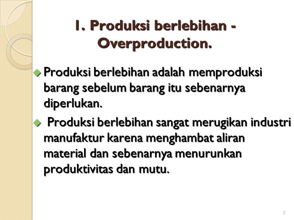 7 1.Produksi berlebihan - Overproduction.