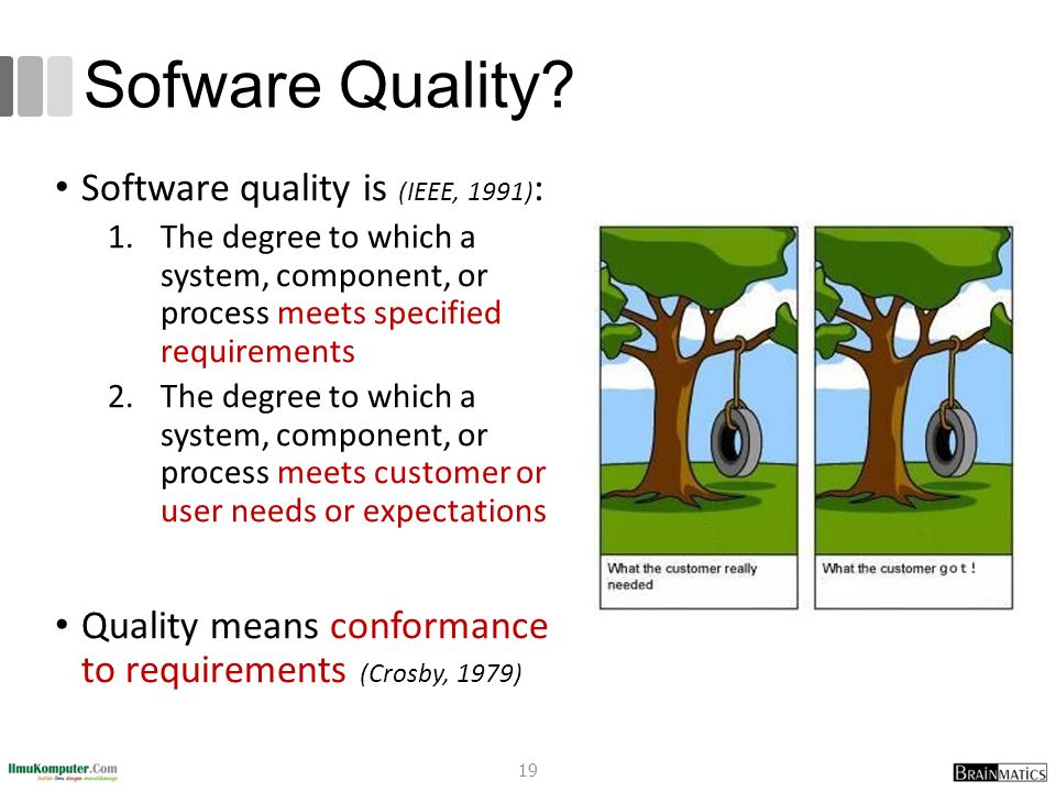 Sofware Quality? Software quality is (IEEE, 1991) : 1.The degree to which a system, component, or process meets specified requirements 2.The degree to
