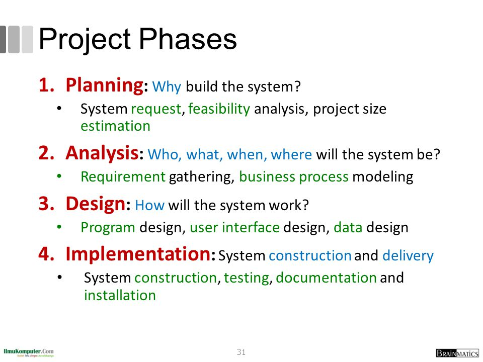 Project Phases 1.Planning : Why build the system? System request, feasibility analysis, project size estimation 2.Analysis : Who, what, when, where wi