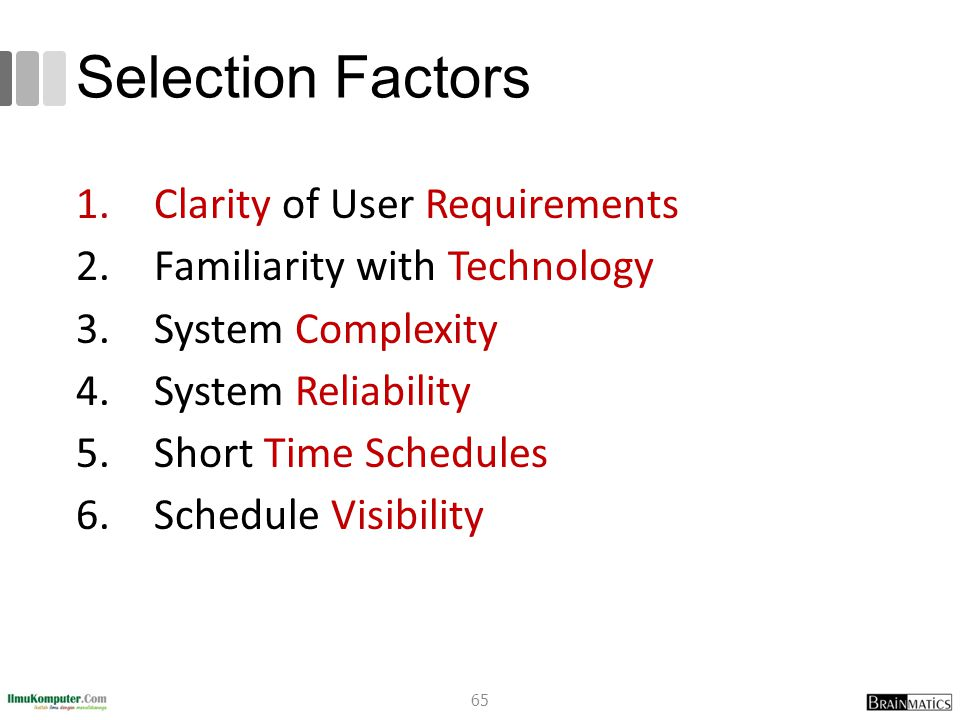 Selection Factors 1.Clarity of User Requirements 2.Familiarity with Technology 3.System Complexity 4.System Reliability 5.Short Time Schedules 6.Sched