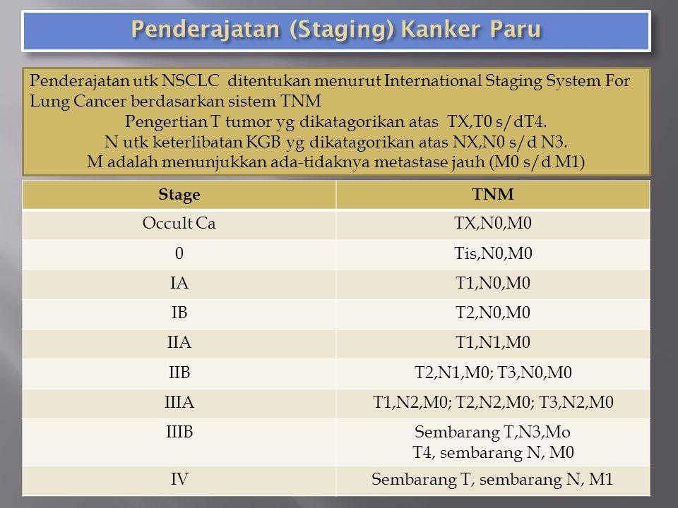 Penderajatan utk NSCLC ditentukan menurut International Staging System For Lung Cancer berdasarkan sistem TNM Pengertian T tumor yg dikatagorikan atas TX,T0 s/dT4.