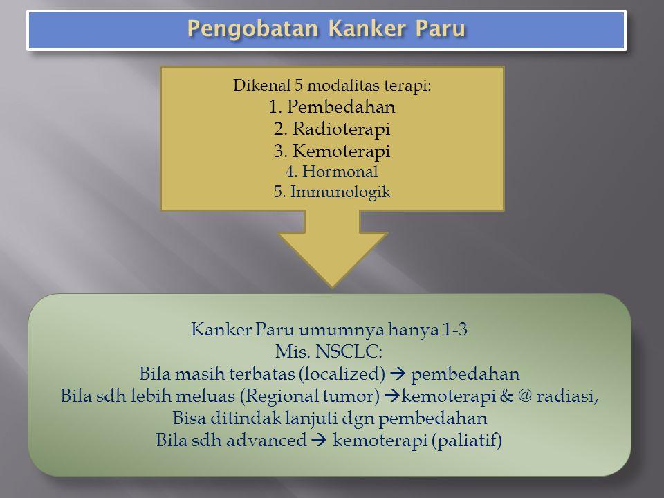 Kanker Paru umumnya hanya 1-3 Mis.