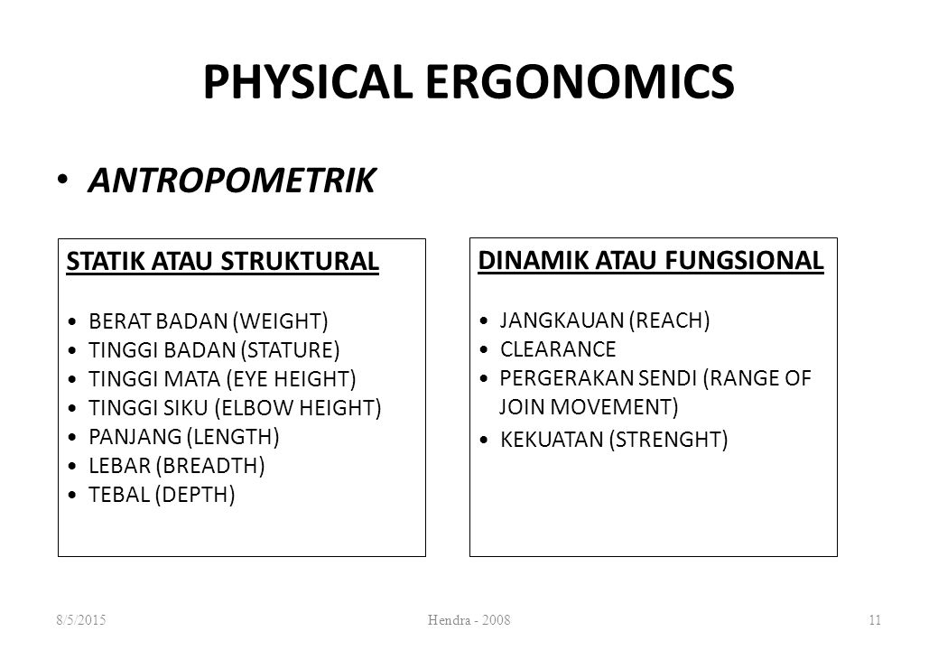 ANTROPOMETRIK PHYSICAL ERGONOMICS STATIK ATAU STRUKTURAL BERAT BADAN (WEIGHT) TINGGI BADAN (STATURE) TINGGI MATA (EYE HEIGHT) TINGGI SIKU (ELBOW HEIGHT) PANJANG (LENGTH) LEBAR (BREADTH) TEBAL (DEPTH) DINAMIK ATAU FUNGSIONAL JANGKAUAN (REACH) CLEARANCE PERGERAKAN SENDI (RANGE OF JOIN MOVEMENT) KEKUATAN (STRENGHT) 8/5/2015Hendra - 200811