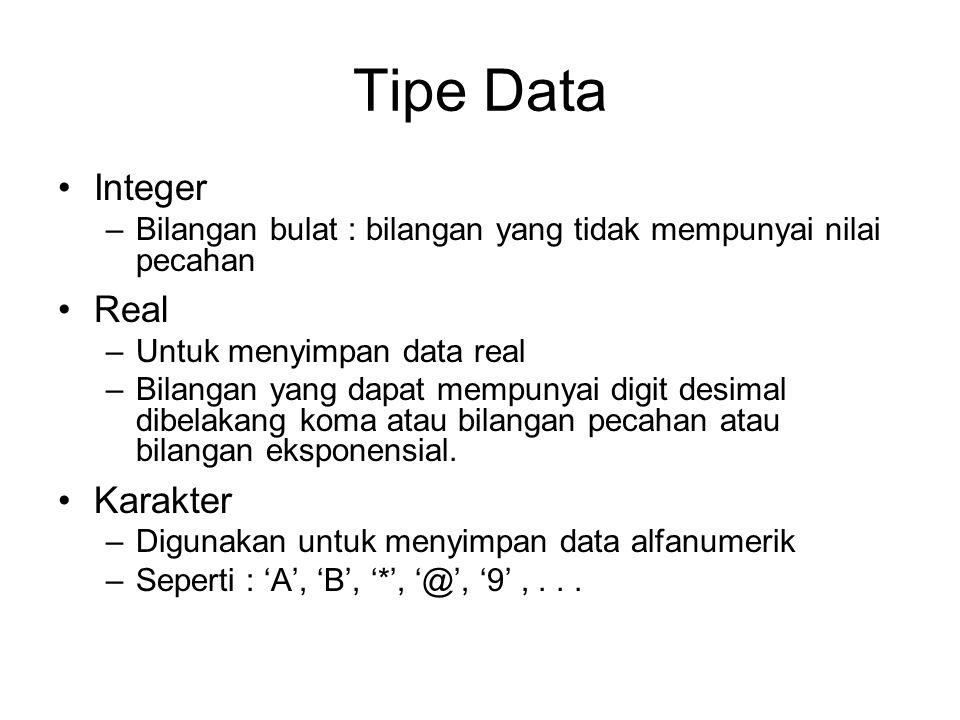 Tipe Data Integer –Bilangan bulat : bilangan yang tidak mempunyai nilai pecahan Real –Untuk menyimpan data real –Bilangan yang dapat mempunyai digit d