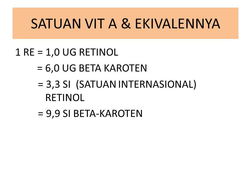 SATUAN VIT A & EKIVALENNYA 1 RE = 1,0 UG RETINOL = 6,0 UG BETA KAROTEN = 3,3 SI (SATUAN INTERNASIONAL) RETINOL = 9,9 SI BETA-KAROTEN