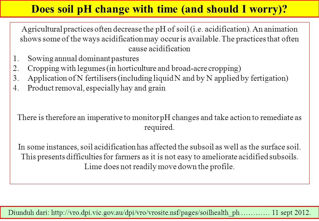 Does soil pH change with time (and should I worry)? Agricultural practices often decrease the pH of soil (i.e. acidification). An animation shows some